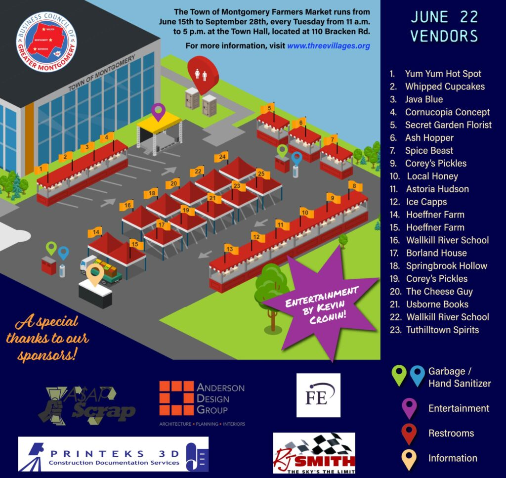 Town of Montgomery Farmers Market Map